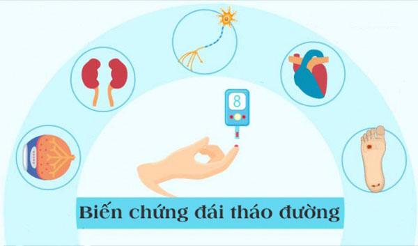bien chung cua benh tieu duong - bài thuốc trị bệnh tiểu đường tuýp 1