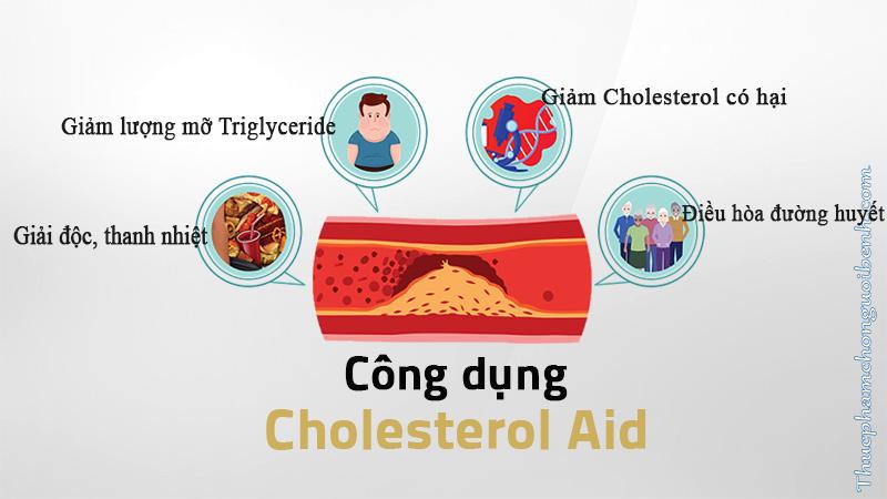 cholesterol aid có tốt không